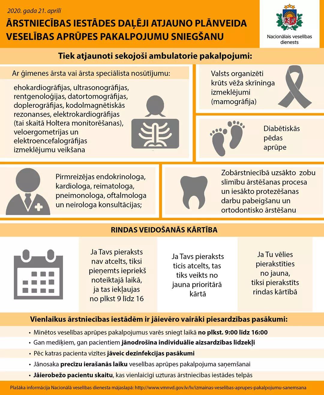 Infografika_NVD_ambulatorie-pakalpojumi.jpg